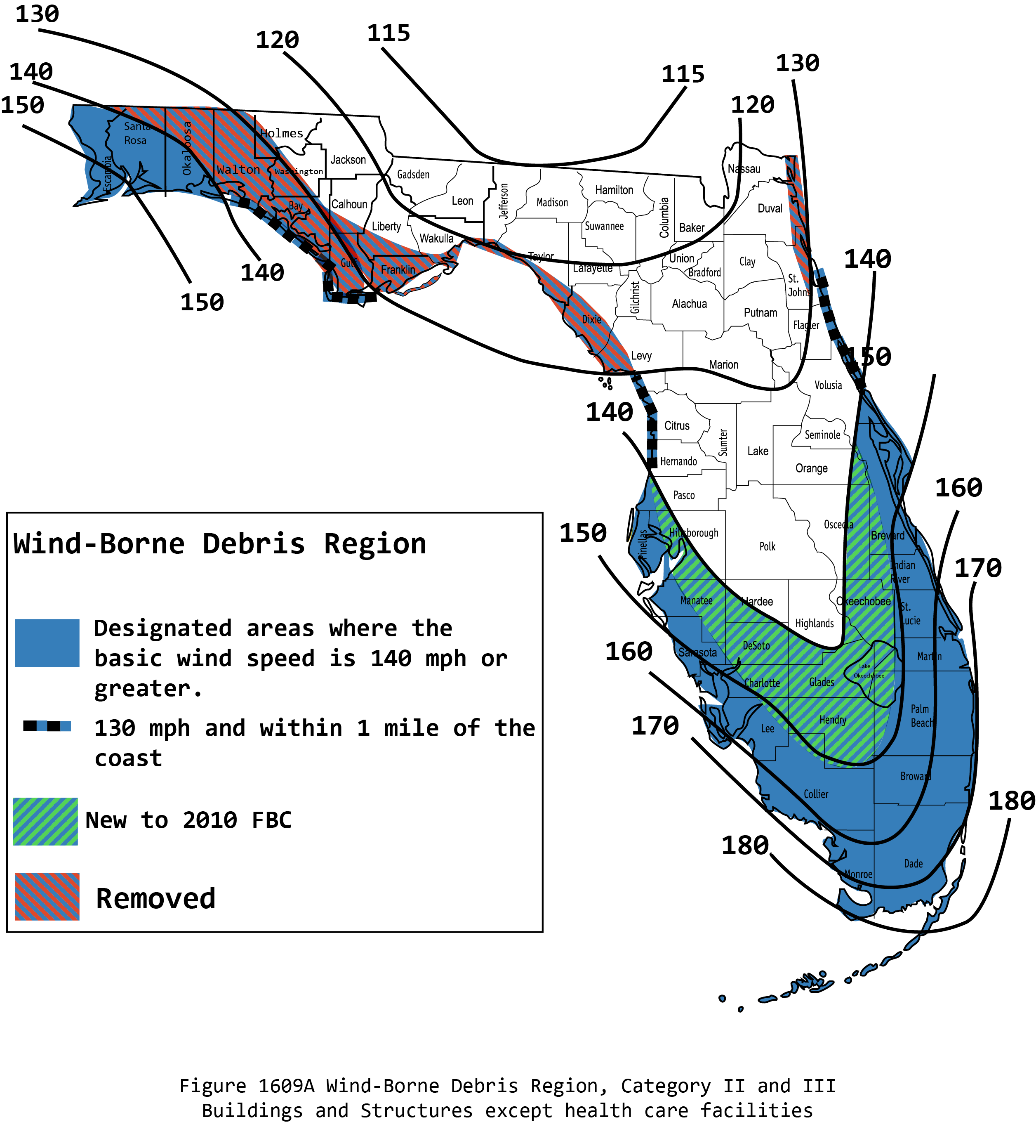 florida category 2& 3